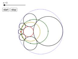 ellipse et cercles
