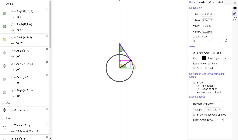 Circular Functions on the Unit Circle – GeoGebra