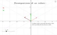 Scomposizione di un vettore lungo due direzioni simmetriche