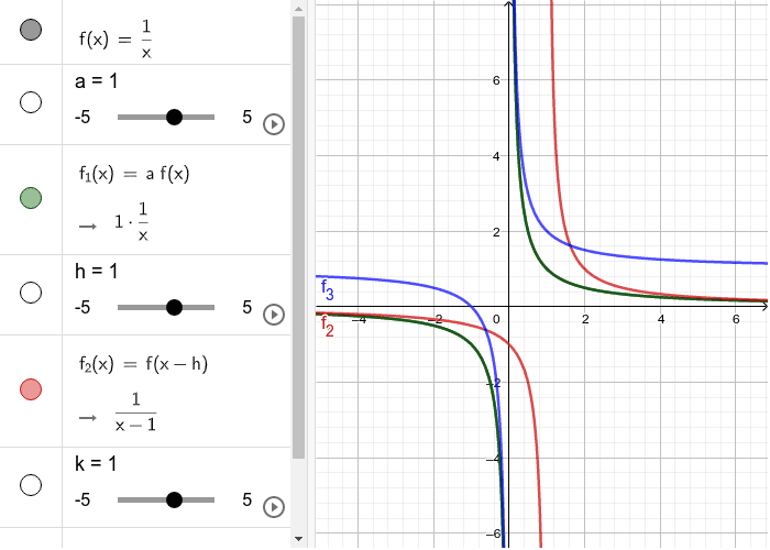 Hyperbolic Function Translations Press Enter to start activity