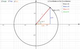 Interactive Unit Circle