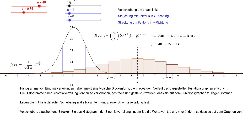Binomialverteilung und Normalverteilung