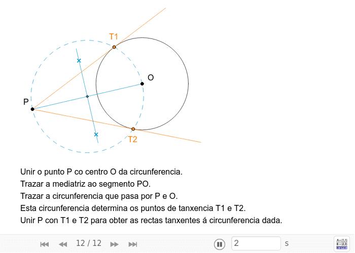 Rectas tanxentes a unha circunferencia dende un punto exterior a ela.