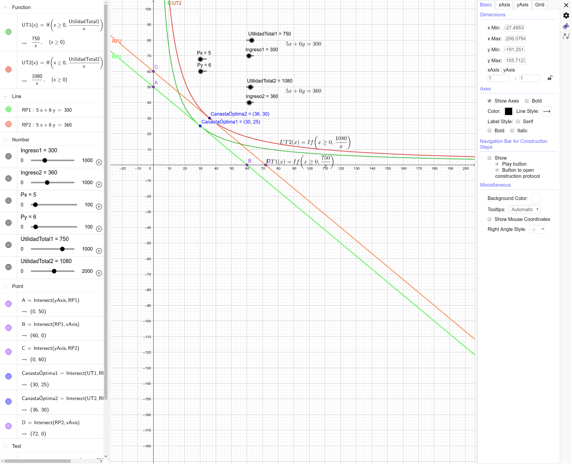 Elección del Consumidor U(x1, x2) = Xα Y 1-α  Presiona Intro para comenzar la actividad