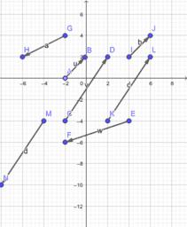 Modeling Vectors