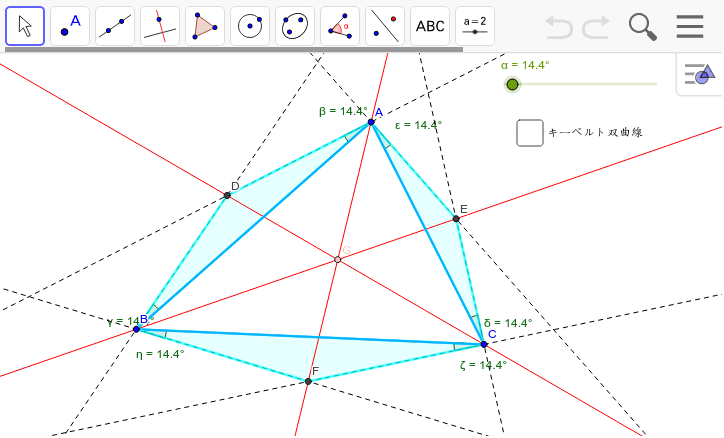 赤い線は一点で交わる。これをキーペルト点という。αが30°の時にナポレオン点、60°の時にフェルマー点。90°の時に垂心。