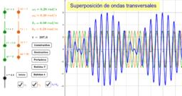 Superposición de ondas transversales