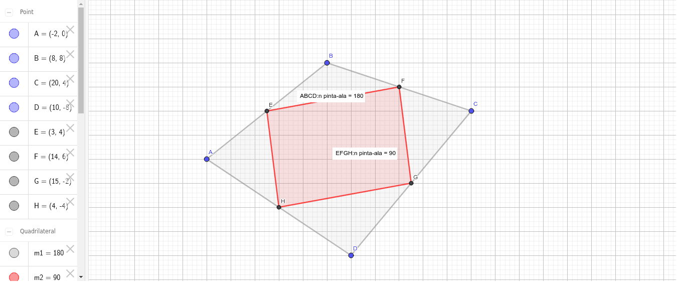 Tehtävä 2.4 : Nelikulmion sivujen keskipisteet Paina Enter aloittaaksesi
