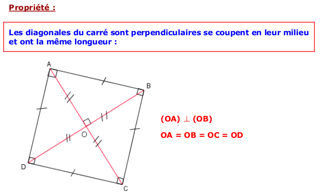 c) Le carré