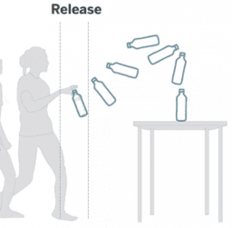 Composició de moviments