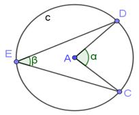 [justify][i]ACTIVIDAD 5: ÁNGULO INSCRITO Y ÁNGULO CENTRAL[/i][/justify]  ¿Qué relación existe entre un ángulo inscrito y un ángulo central de una circunferencia?