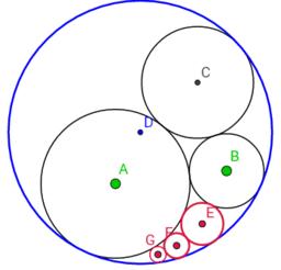 nog meer cirkels