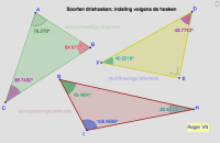 Indeling van de driehoeken volgens de hoeken