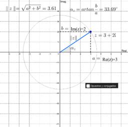 Coordenadas polares de un número complejo