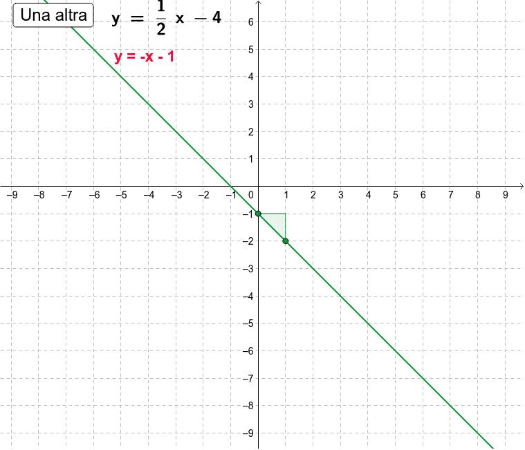 Mou els punts verds fins a encertar la fórmula escrita en negre.  Prem el botó per una fórmula nova.