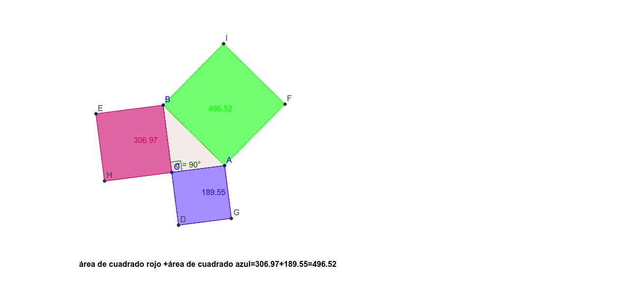 Comprobación del teorema de Pitágoras usando una demóstración geométrica a través de áreas. Presiona Intro para comenzar la actividad