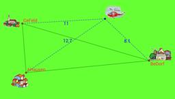 Die Hubschrauber-Lösung
