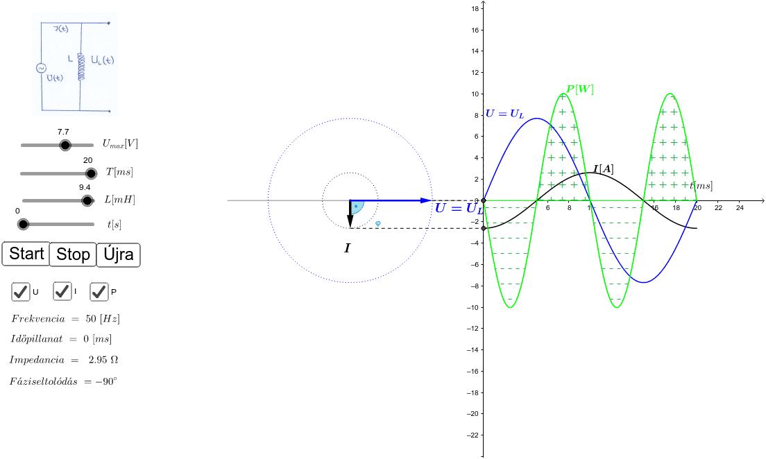 Induktív tekercs szinusosan váltakozó áramkörben