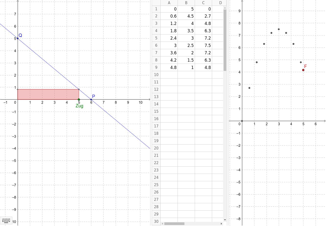 Die Suche nach dem größten Rechteck - Graph