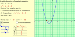 Copy of Graphical Solution of a Quadratic Equation