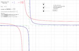 Construcció d'una hipèrbola
