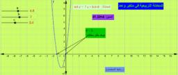 المعادلة التربيعية في متغير واحد