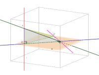 teorema das 3 perpendiculares
