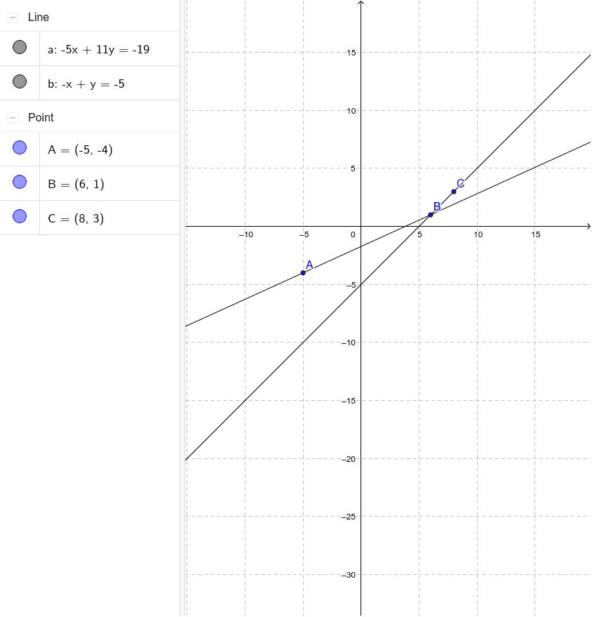 significato grafico dei sistemi lineari: rette incidenti, parallele, sovrapposte Premi Invio per avviare l'attività
