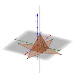 правильная 4-х угольная пирамида