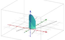 Cópia de Região de integração dydx