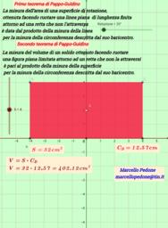 Primo e Secondo Teorema di Pappo-Guldino