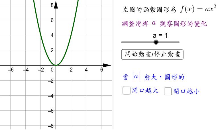 ghseh 二次函數的首項係數 按 Enter 鍵開始活動