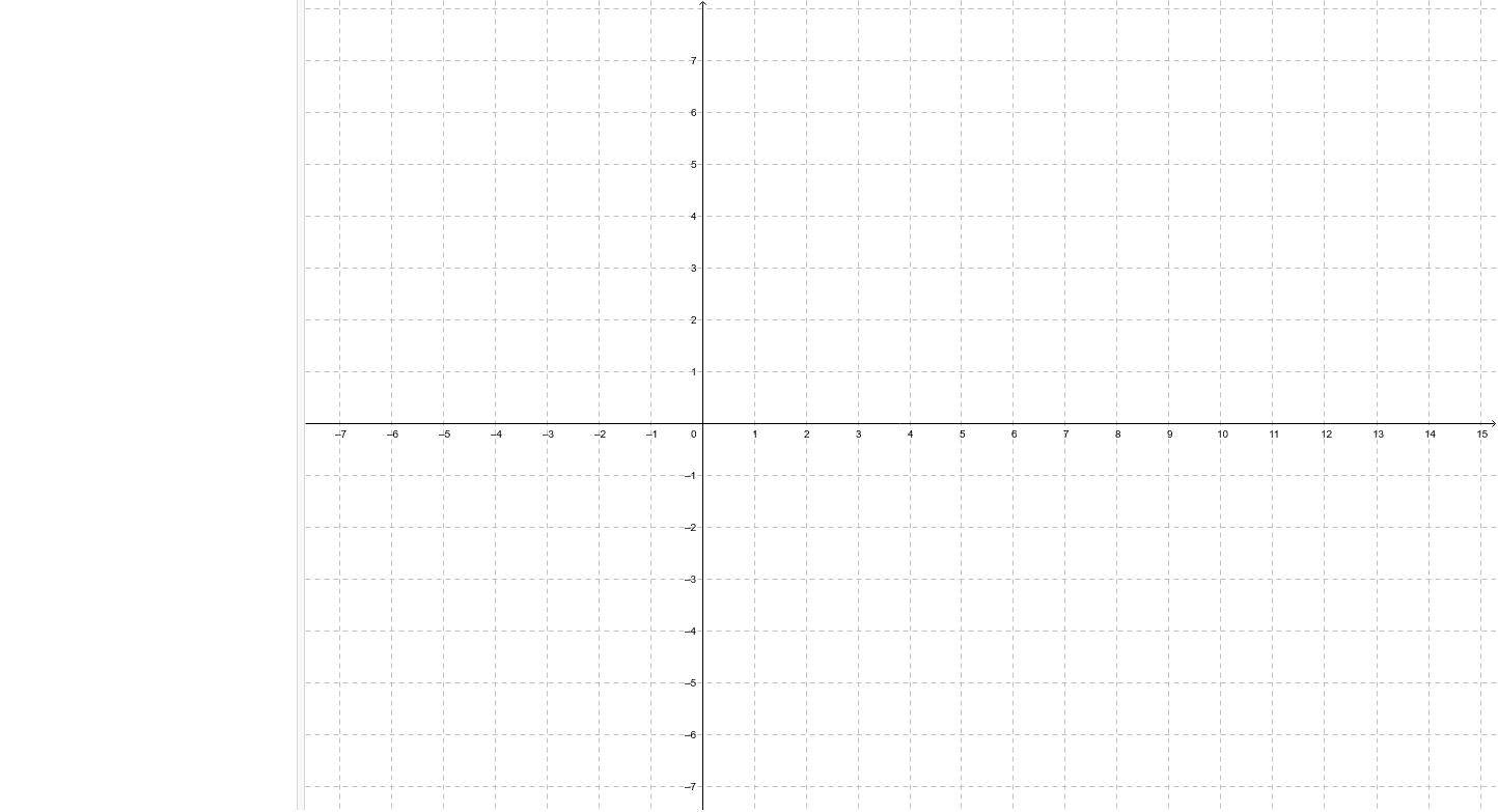 y=e^x