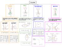 Coniche (10) (1).pdf