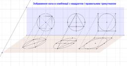 Зображення кола