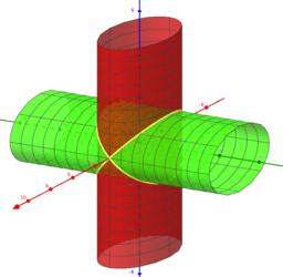 Intersecció de dos cilindres elíptics