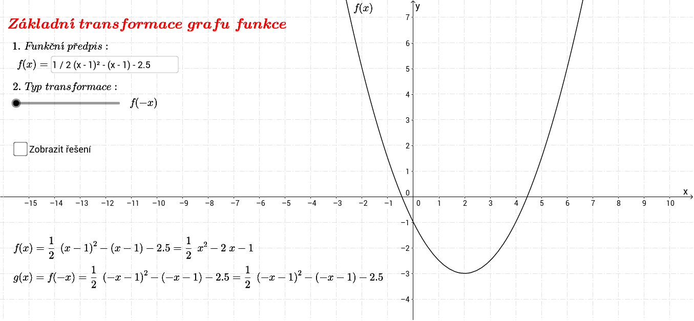 Základní transformace grafu