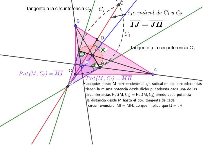 Eje Radical de dos circunferncias - Potencia de un pto. a una circunferncia
