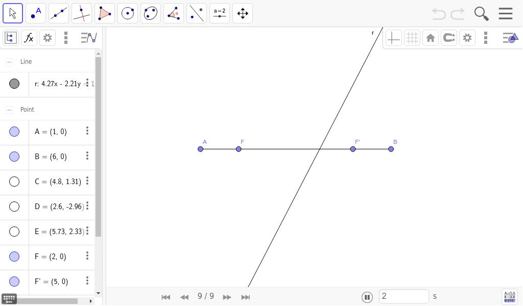 Dada una elipse por su eje mayor y sus focos, hallar la intersección de la misma con la recta r.