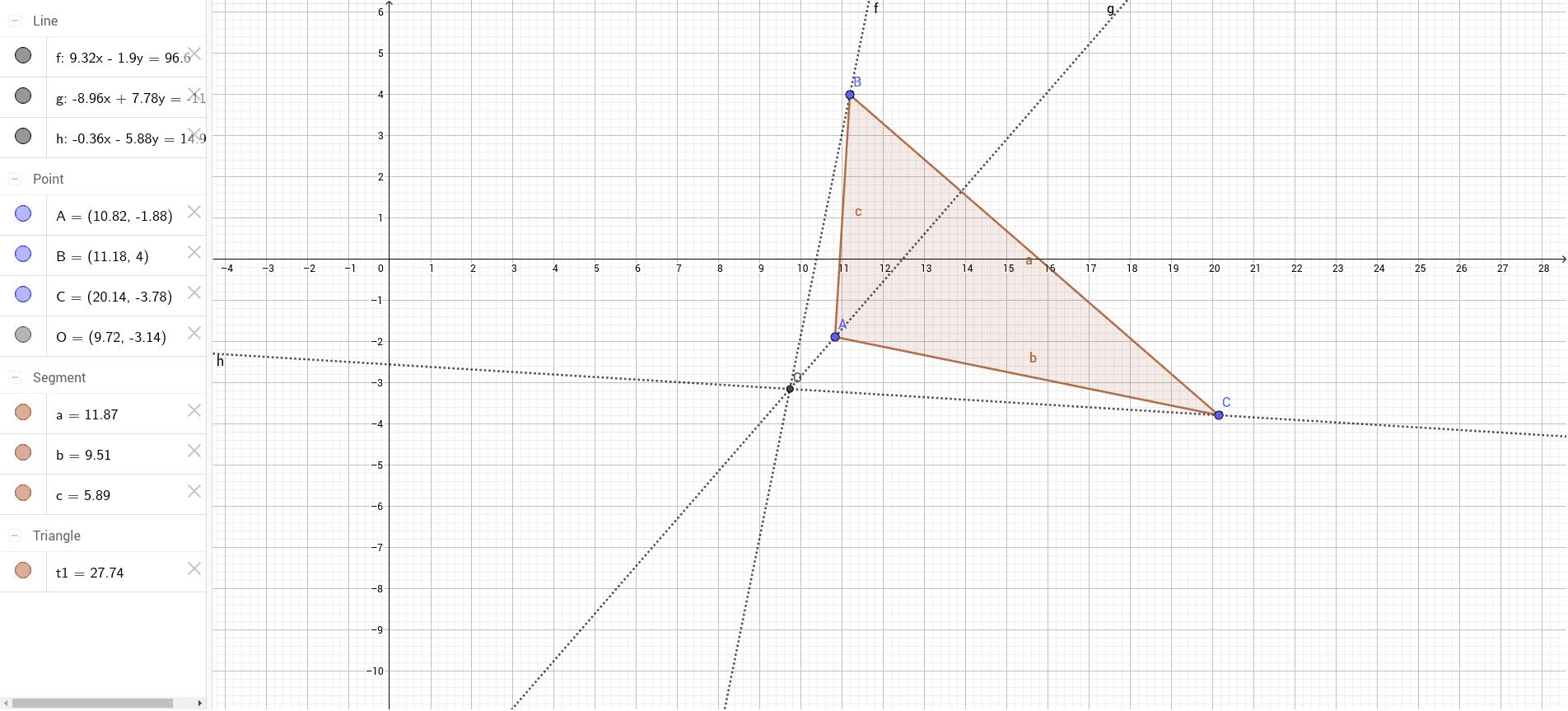 Ortocentro Triangulo