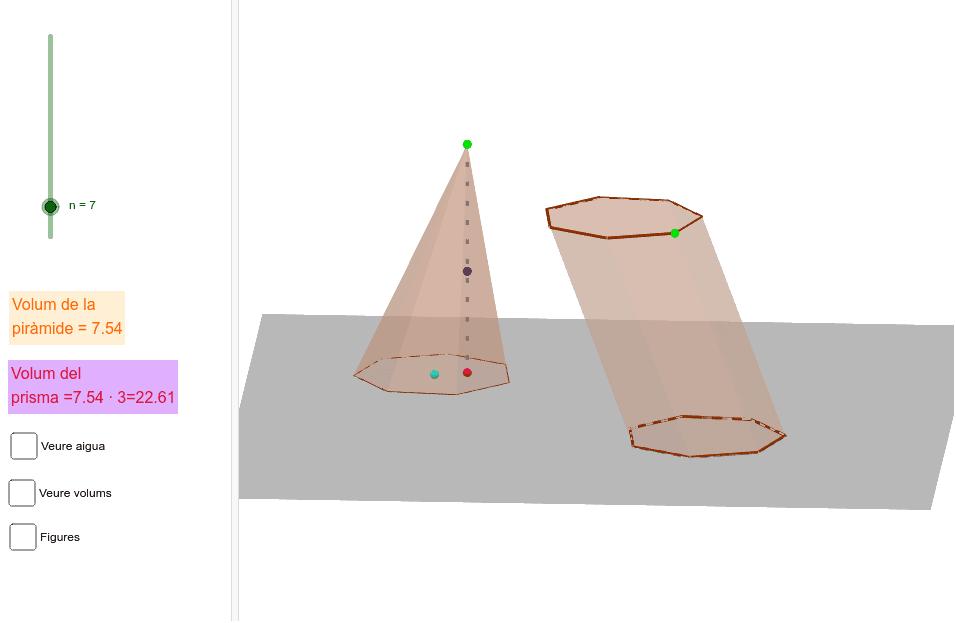 Moveu els punts de color per configurar les figures