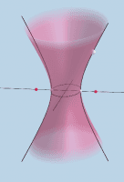 Special Hyperboloid of 1 Sheet as a Locus