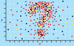 Κατανόηση Βασικών Στατιστικών Παραμέτρων
