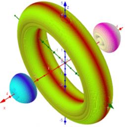 surface 3D - implicit / Oberflächen- implizite
