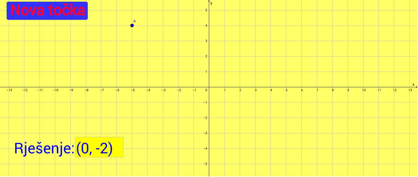 Određivanje koordinate točke Pritisnite Enter kako bi započeli aktivnost