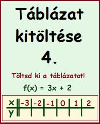 lineáris függvény - táblázat kitöltése 4.
