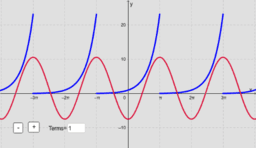 Fourier series - Example 1