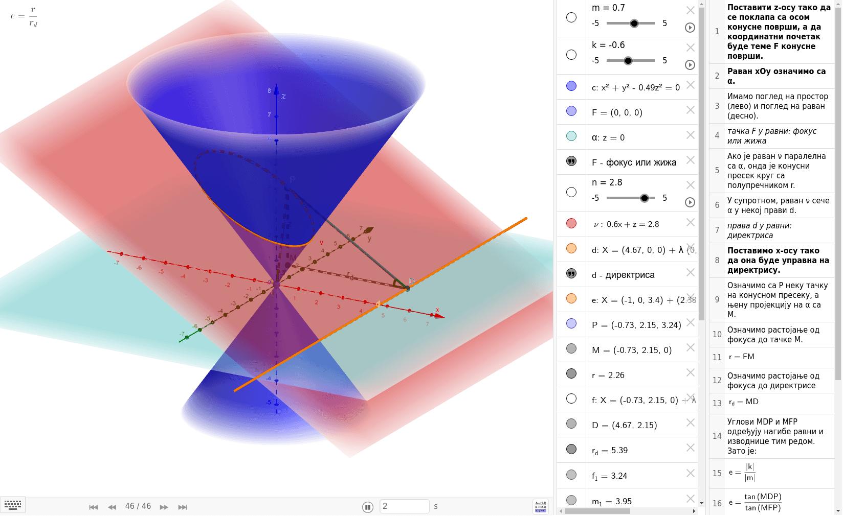 Пројектовање конусног пресека на раван и једначина преко радијус-вектора