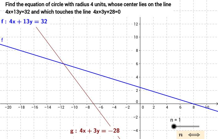 Érintő kör - egyenes