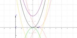 Funciones Algebracias